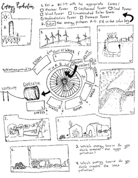 Nuclear coloring #14, Download drawings