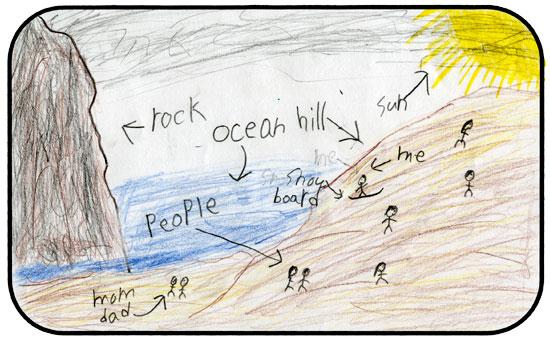Oregon Island coloring #1, Download drawings