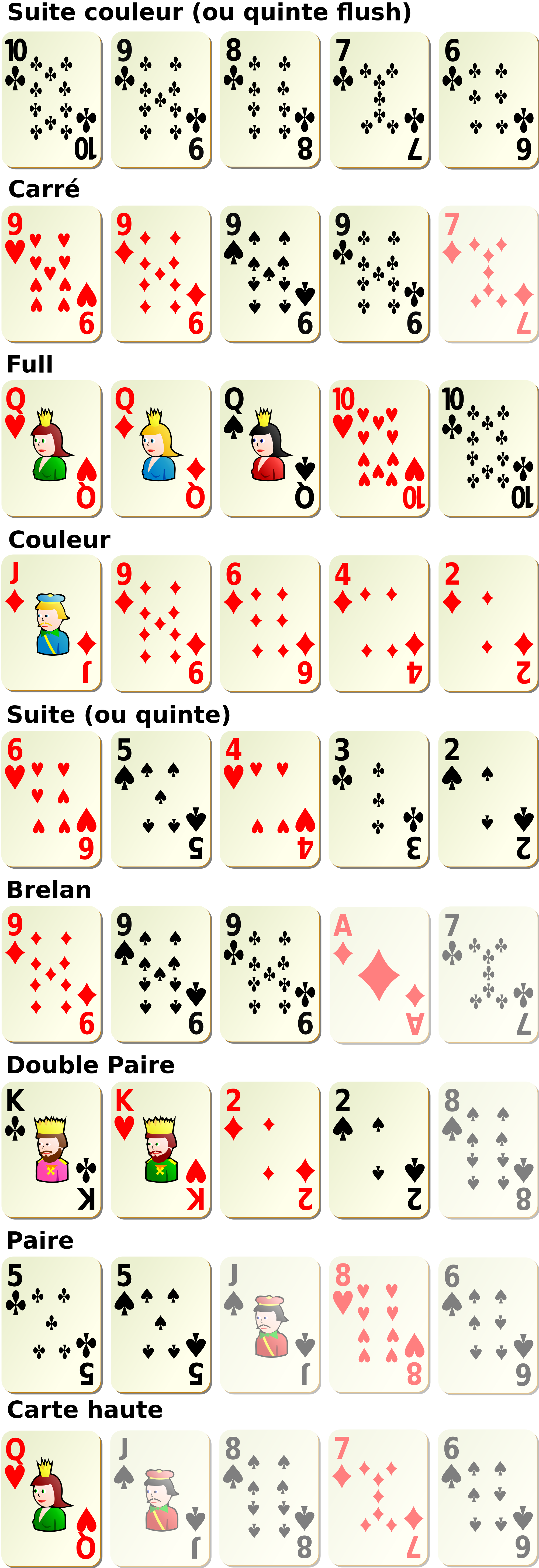 Poker svg #8, Download drawings