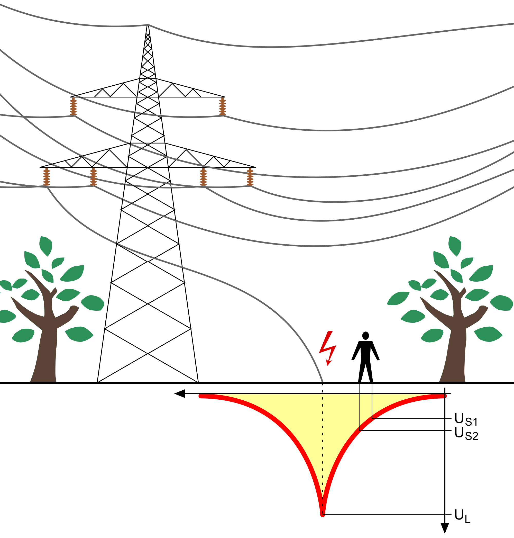 Power Line svg #10, Download drawings