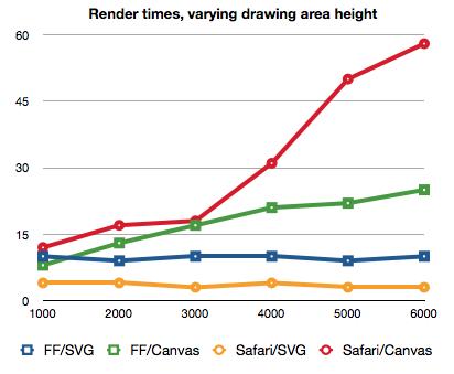 Render svg #5, Download drawings
