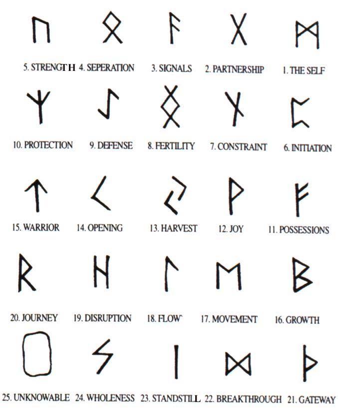 Runes coloring #13, Download drawings