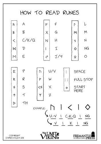 Runes coloring #20, Download drawings