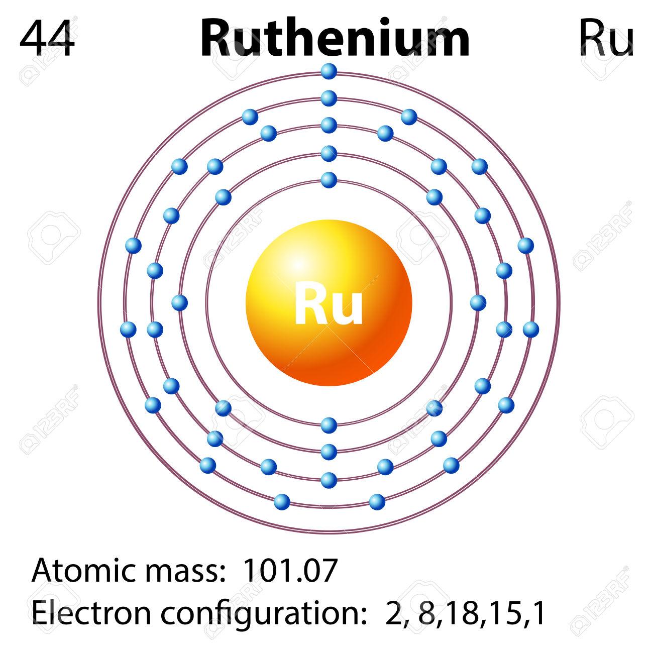 Ruthenium clipart #1, Download drawings