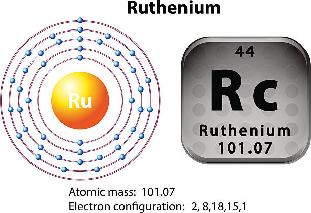 Ruthenium clipart #5, Download drawings