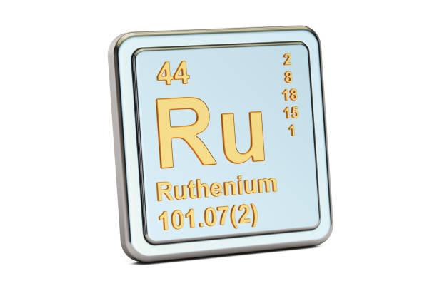 Ruthenium clipart #20, Download drawings