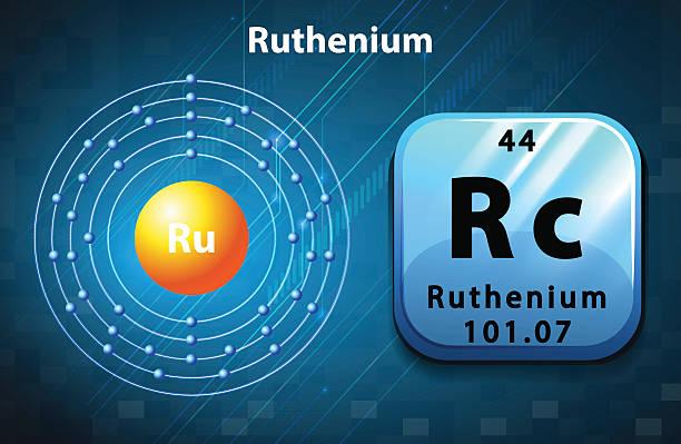 Ruthenium clipart #2, Download drawings