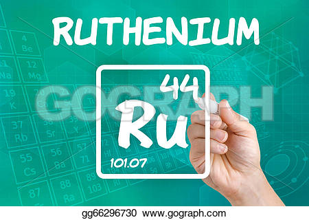 Ruthenium clipart #15, Download drawings