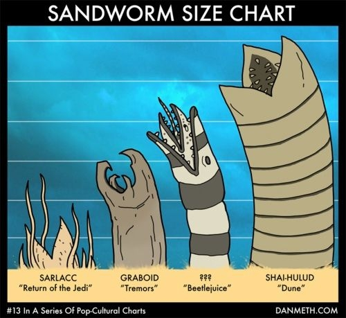 Sandworms Attacking Kingdom coloring #17, Download drawings