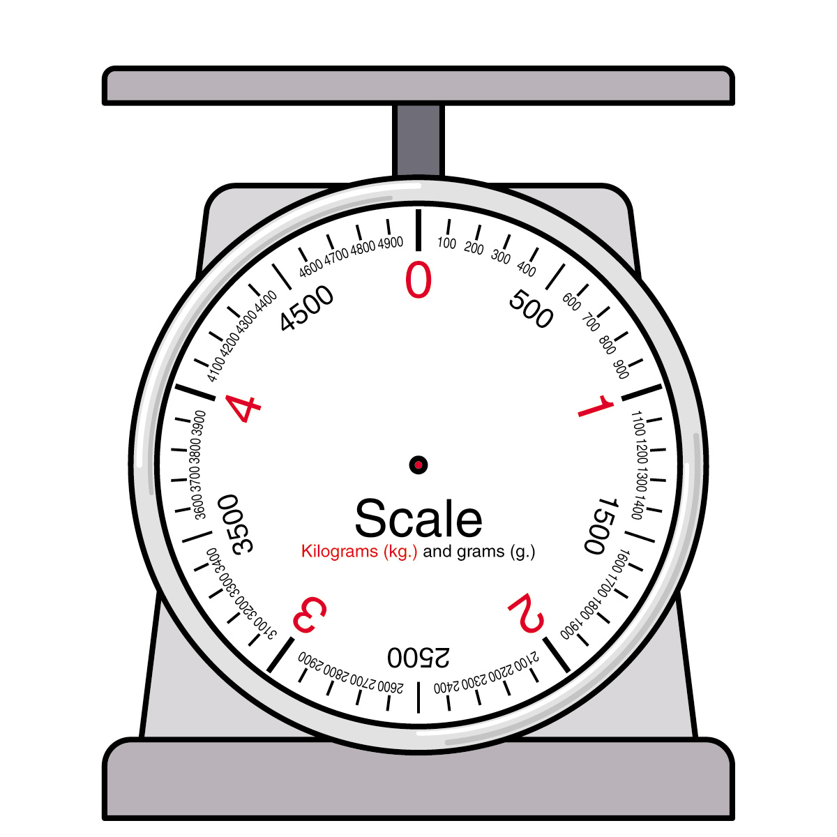 Scale clipart #8, Download drawings