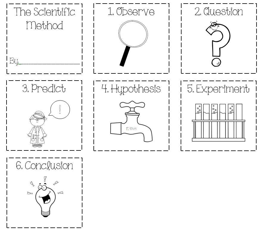 Scientific coloring #9, Download drawings