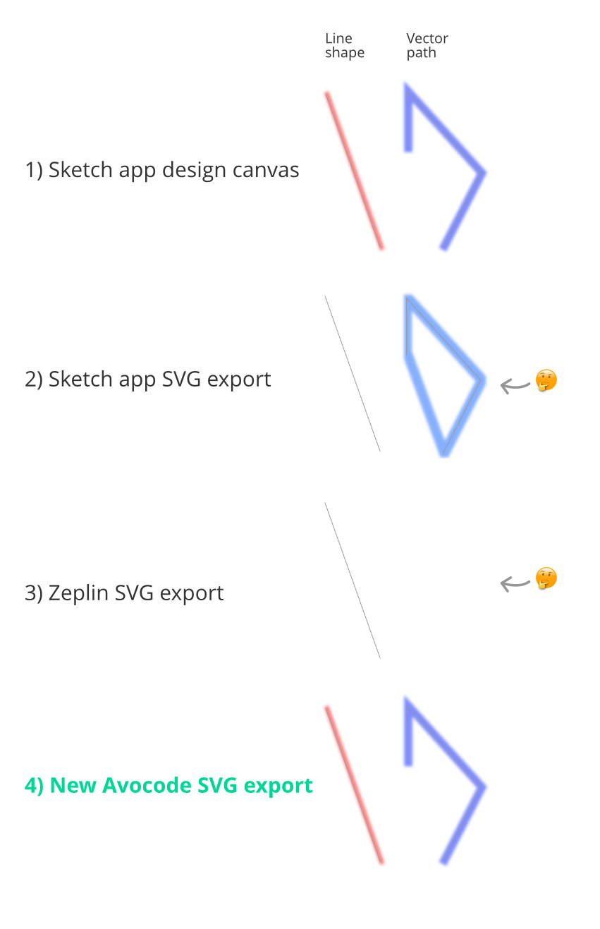 sketch export svg #235, Download drawings