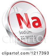 Sodium clipart #14, Download drawings