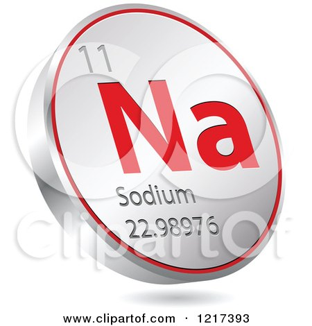 Sodium clipart #9, Download drawings