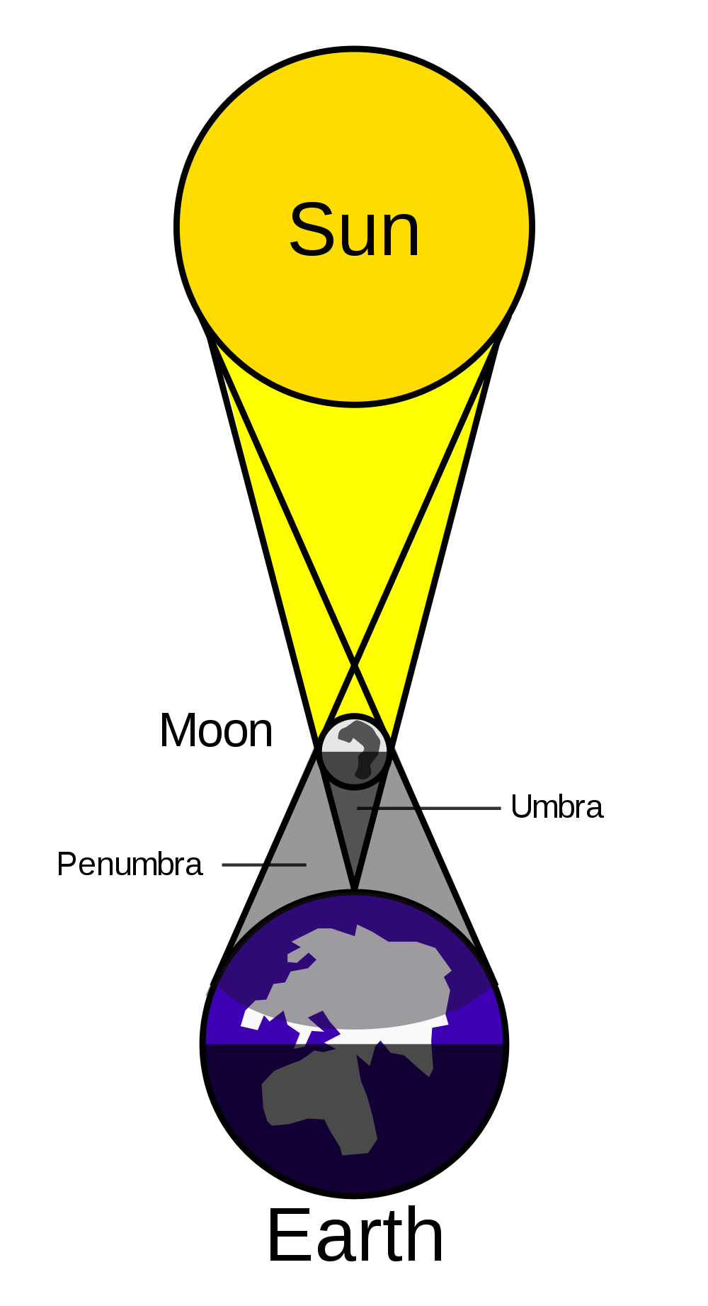 Solar Eclipse clipart #6, Download drawings
