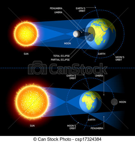Solar Eclipse clipart #18, Download drawings