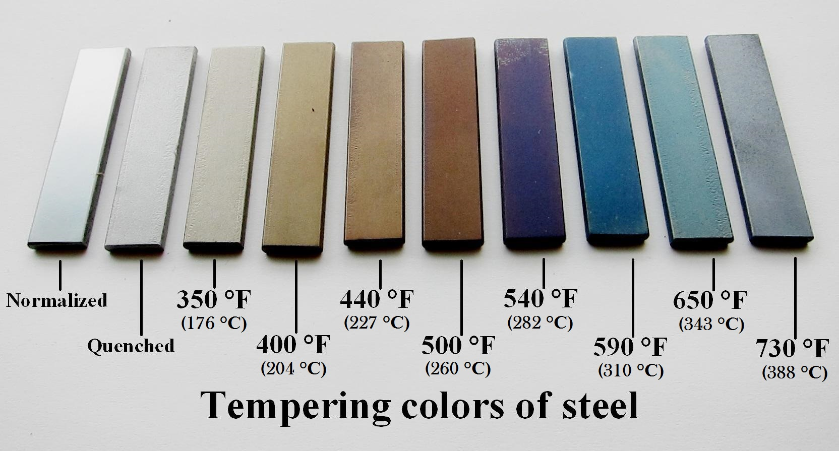 Steel coloring #15, Download drawings
