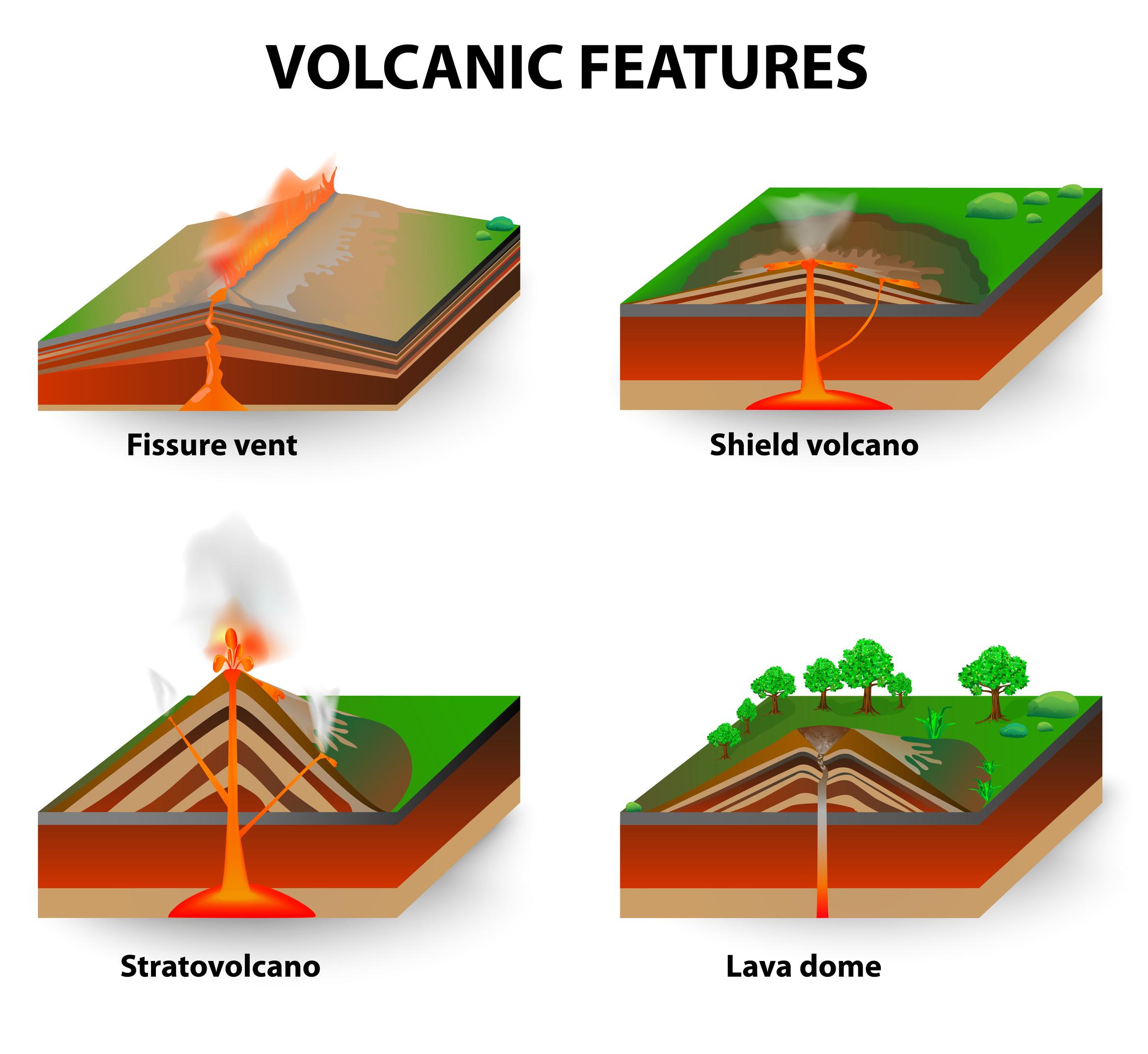 Stratovolcano coloring, Download Stratovolcano coloring ...
