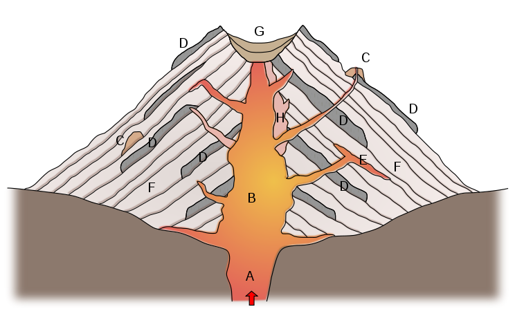 Stratovolcano svg #19, Download drawings