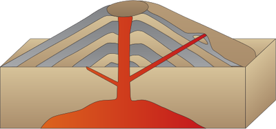 Stratovolcano svg #16, Download drawings