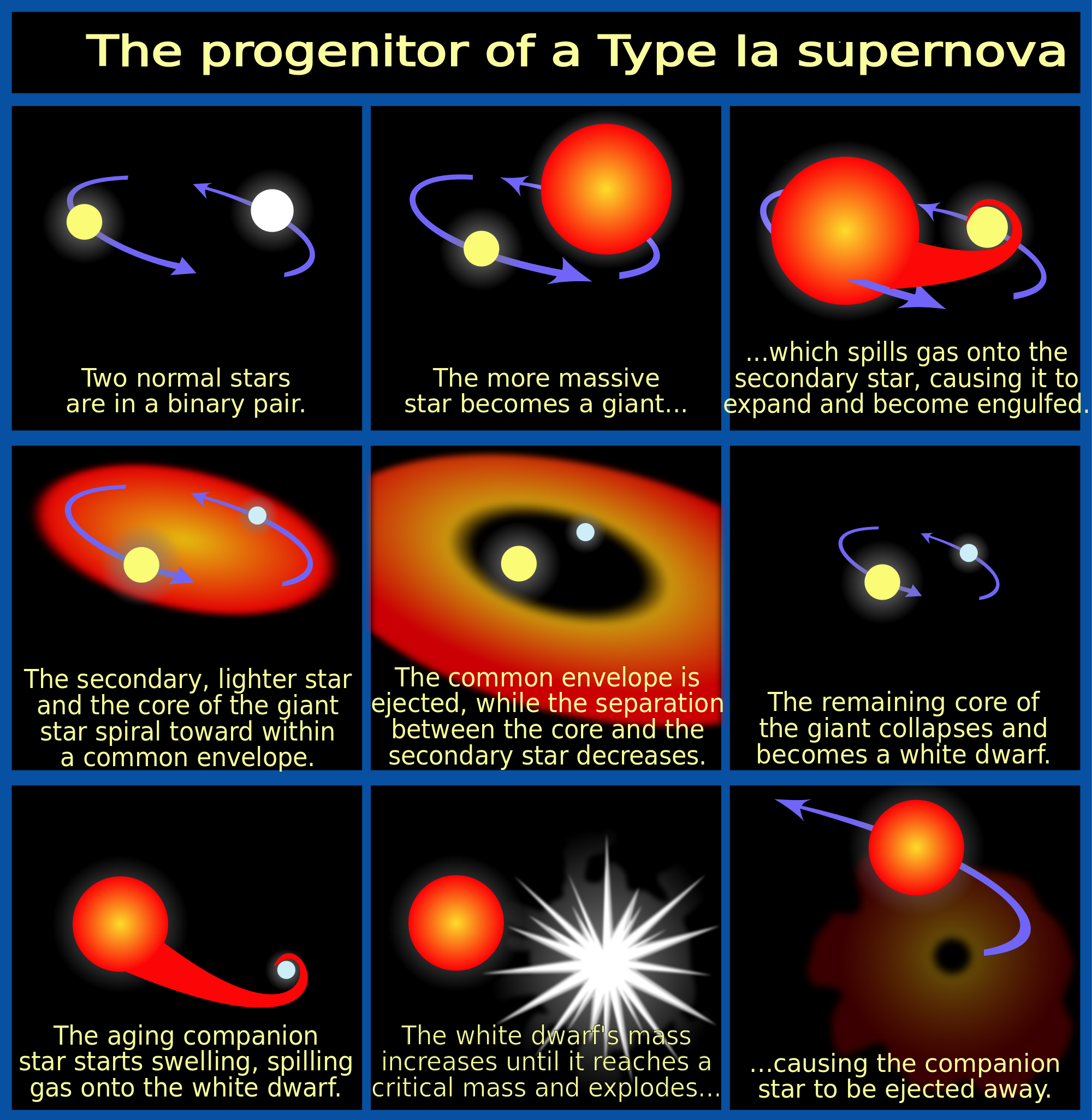 Supernova svg #19, Download drawings