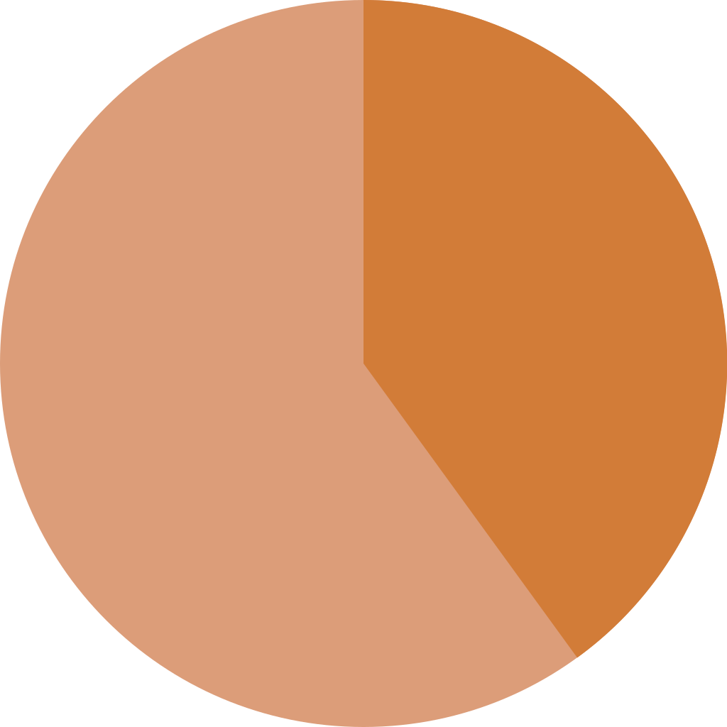 svg pie charts #1155, Download drawings