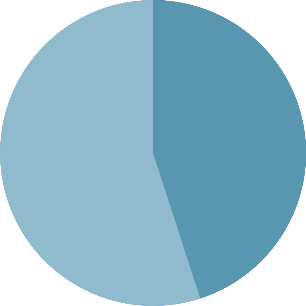 svg pie charts #1157, Download drawings