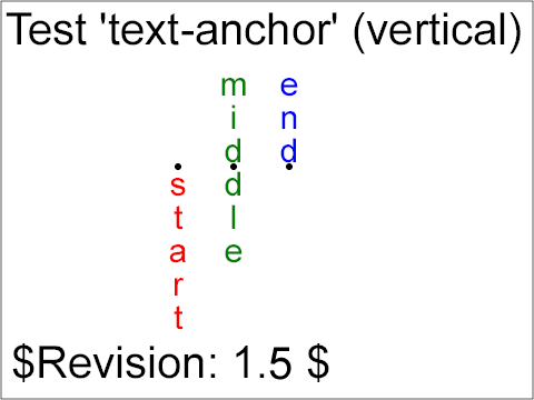 svg text anchor #712, Download drawings