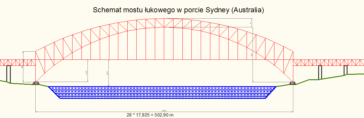 Sydney Harbour Bridge svg #8, Download drawings