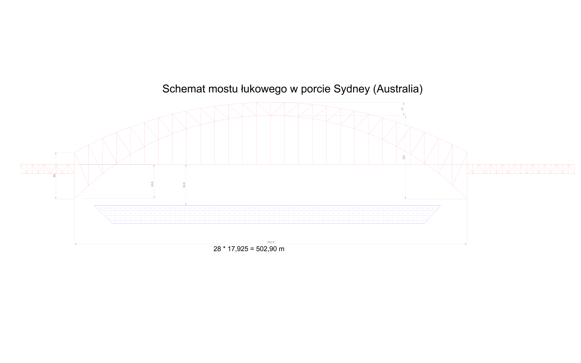 Sydney Harbour Bridge svg #14, Download drawings