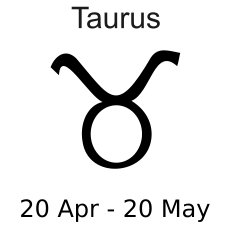 Taurus clipart #17, Download drawings