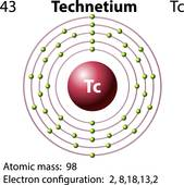 Technetium clipart #13, Download drawings