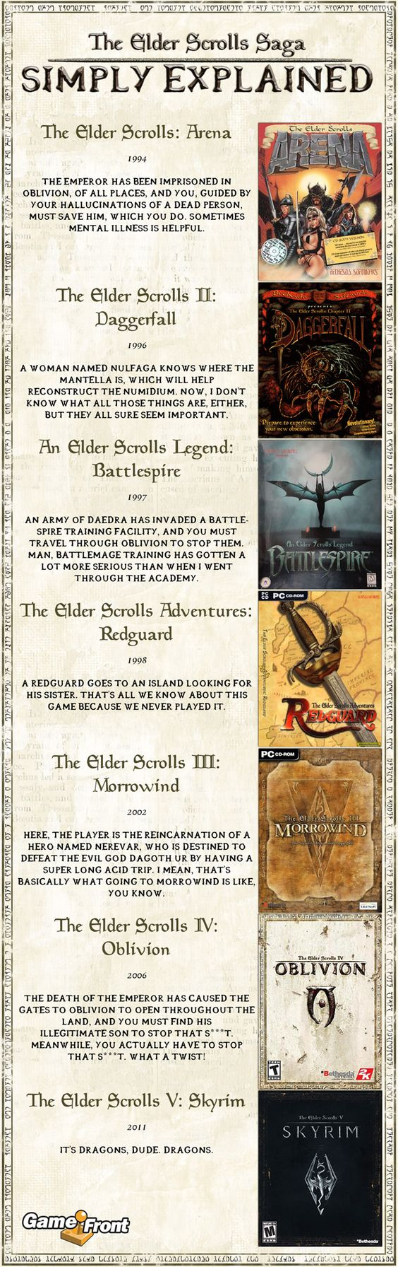 The Elder Scrolls IV: Oblivion coloring #4, Download drawings