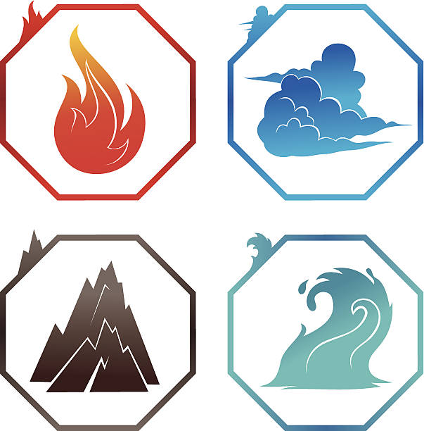 The Four Elements clipart #2, Download drawings