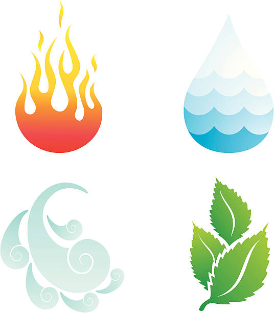 The Four Elements clipart #18, Download drawings