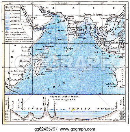 The Indian Ocean clipart #14, Download drawings