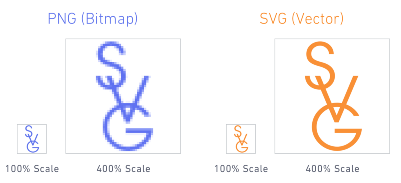 Think svg #3, Download drawings