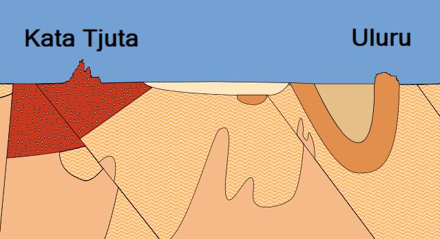 Uluru svg #15, Download drawings