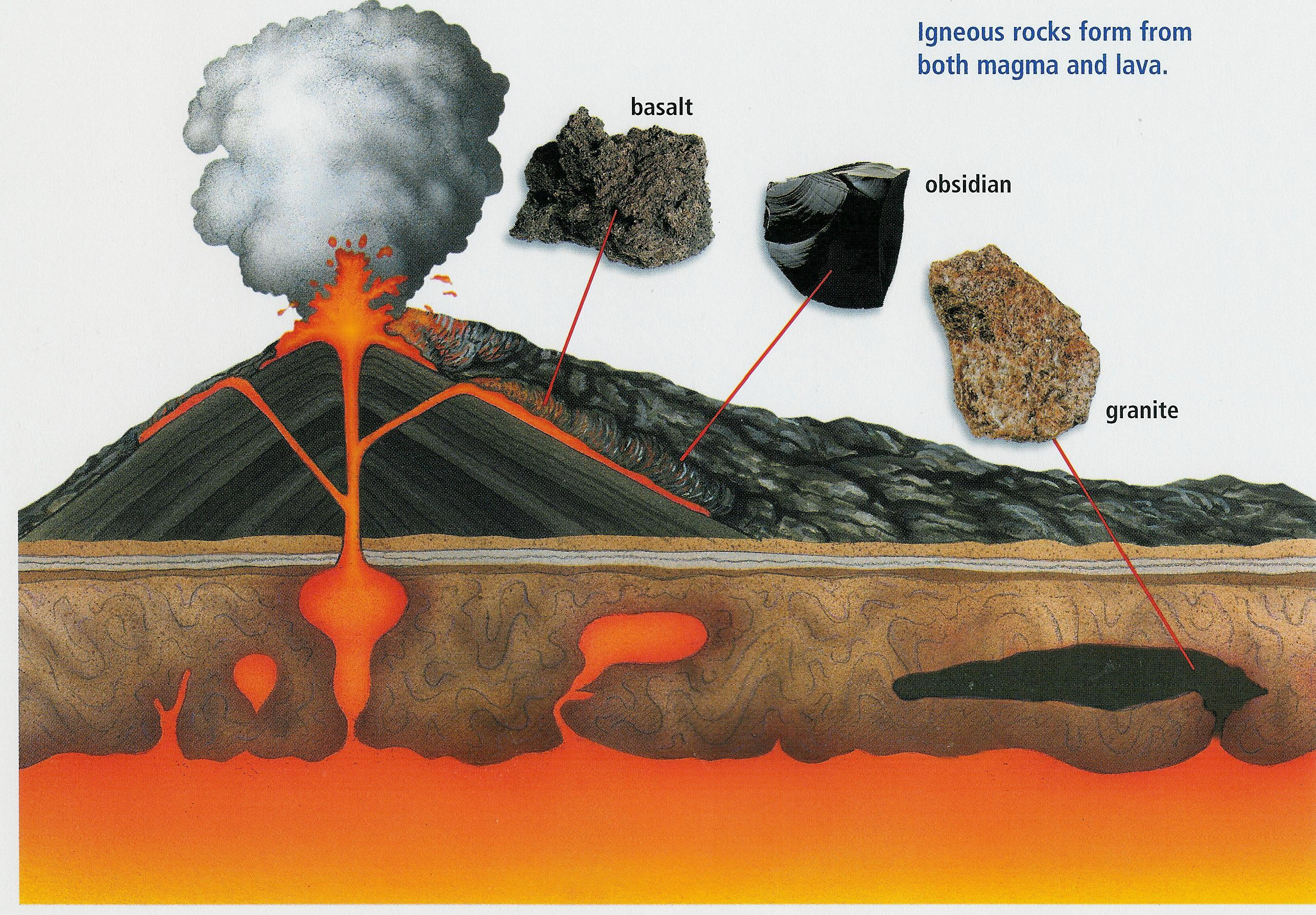 Volcanic Rock clipart #11, Download drawings