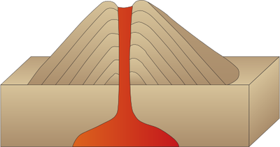 Volcano svg #3, Download drawings