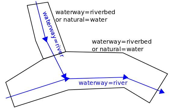 Waterway svg #12, Download drawings