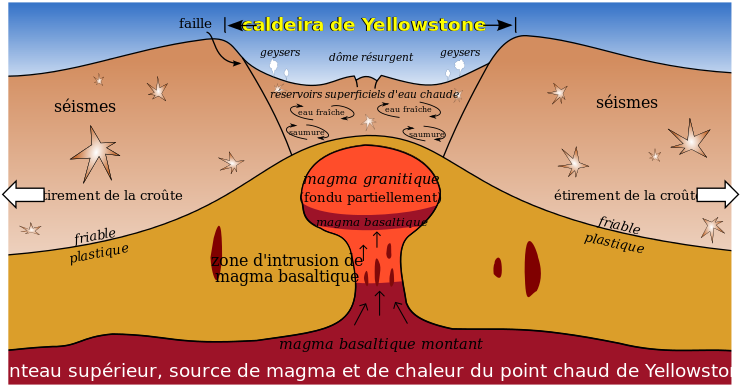 Yellowstone Falls svg #5, Download drawings