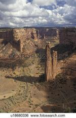 Chelly Canyon clipart