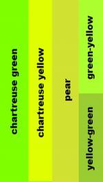 Chartreux svg