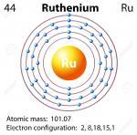Ruthenium clipart