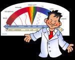 Spectrum clipart