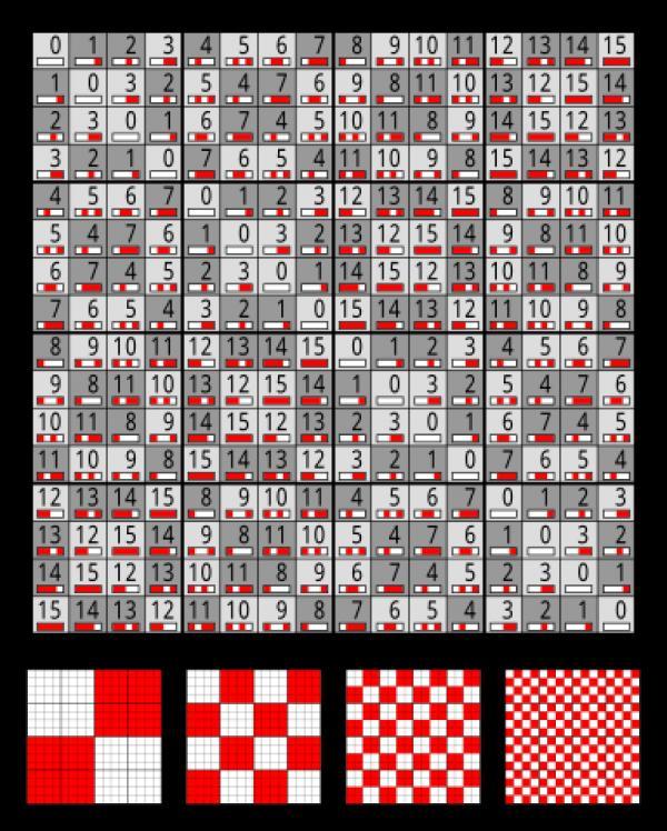 Binary svg