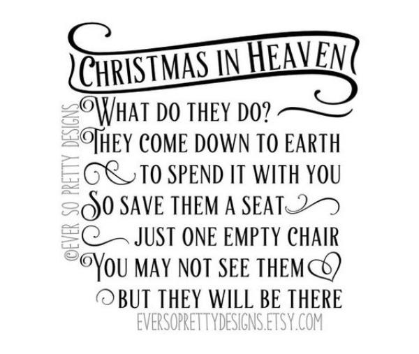 Christmas In Heaven Svg.Heaven Svg Download Heaven Svg For Free 2019